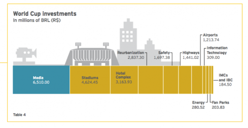 Infographic Credit: Ernst and Young