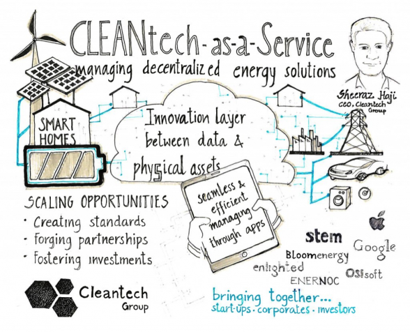 Cleantech AAS