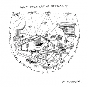 Envelope-of-Regularity