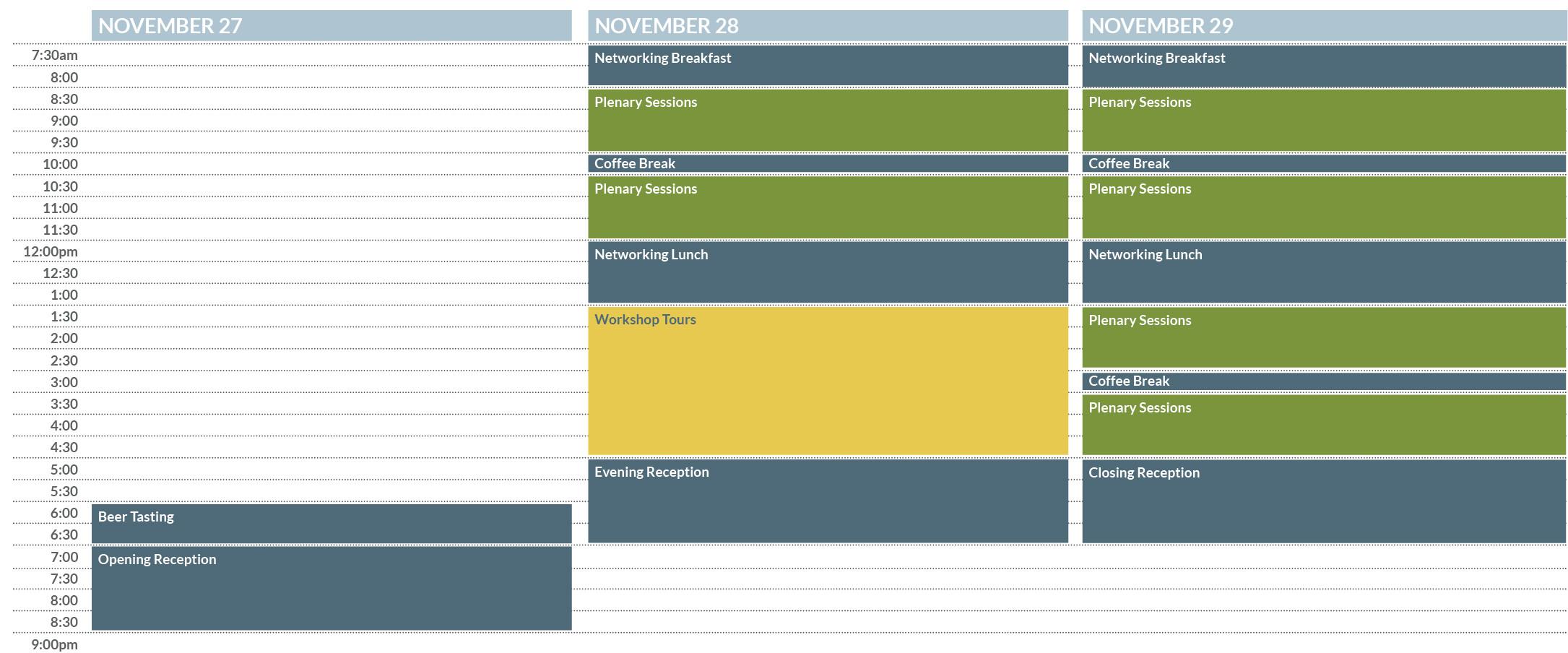 Annual Summit sample schedule